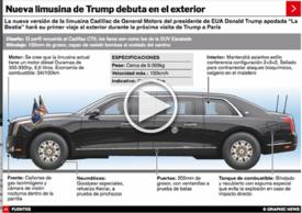 AUTOMÓVILES: Debuta en el exterior la limusina de Trump Interactivo infographic