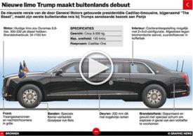 VERKEER: Nieuwe limo Trump maakt buitenlands debuut infographic