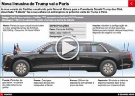 AUTOMÓVEIS: Limusina de Trump estreia-se no estrangeiro interactivo infographic