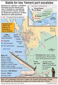 CONFLICT: Battle for key Yemeni port escalates infographic
