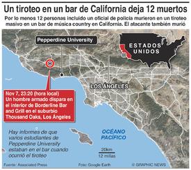 CRIMEN: Tiroteo en bar de California infographic