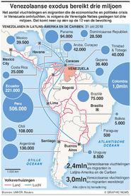 VENEZUELA: Migratie bereikt drie miljoen infographic