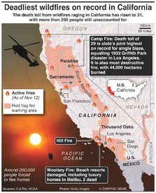 DISASTERS: Deadliest wildfires in California infographic