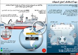علوم: مهمة لاستكشاف أعماق المحيطات - رسم تفاعلي infographic