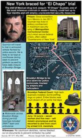 CRIME: El Chapo trial security infographic