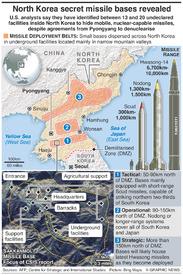 NORTH KOREA: Secret missile bases infographic