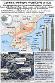 NOORD-KOREA: Geheime raketbases infographic
