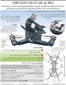 تكنولوجيا: شرطة دبي تختبر الدراجات النارية الطائرة infographic