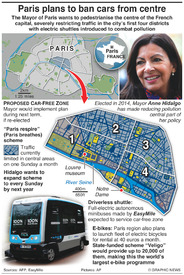 TRANSPORT: Paris plans to ban cars from centre infographic