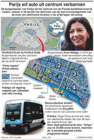 TRANSPORT: Parijs wil auto uit centrum verbannen infographic