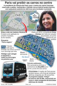 TRANSPORTES: Paris vai proibir os carros no centro infographic
