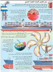بيئة: سبل تقليص كميات التلوث البحري infographic