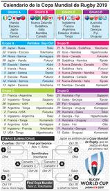 RUGBY: Calendario de partidos de la Copa Mundial de Rugby 2019 infographic