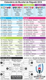 RÂGUEBI: Calendário do Mundial de Râguebi 2019 infographic