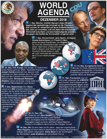 WORLD AGENDA: Dezember 2018 infographic