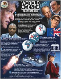 WERELD AGENDA: December 2018 infographic