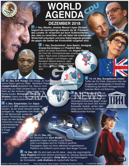 Dezember 2018 infographic