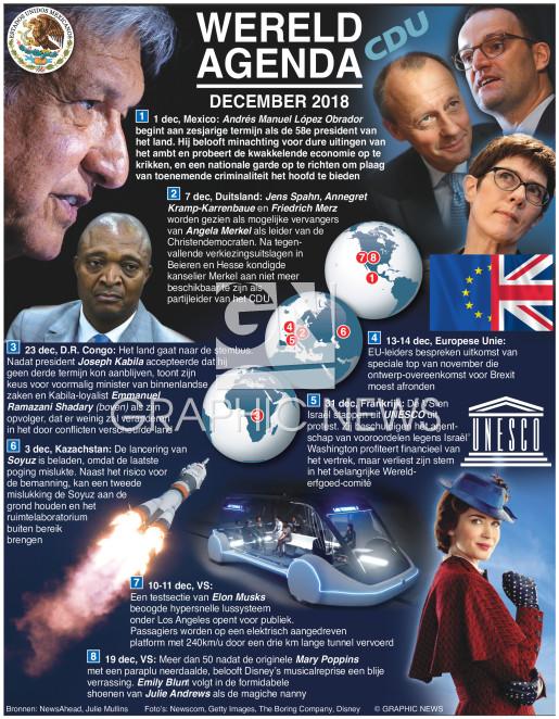 December 2018 infographic