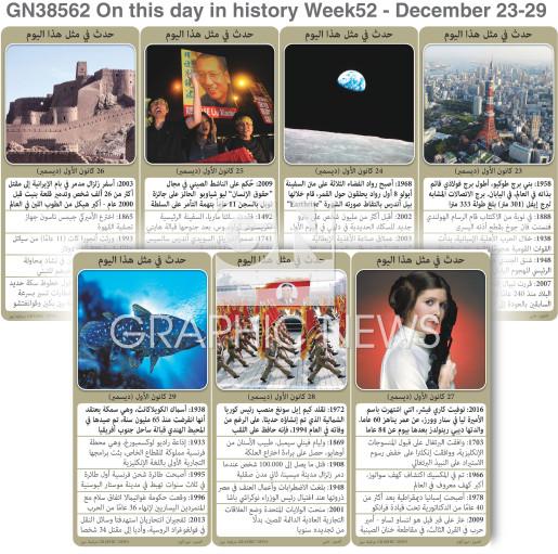 حدث في مثل هذا اليوم - ٢٣ - ٢٩ كانون الأول - الأسبوع ٥٢ infographic