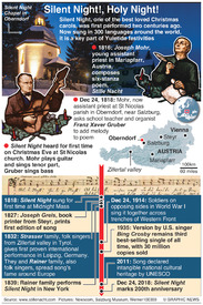 YEAR END: Silent Night 200th anniversary infographic