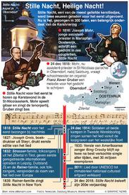 EINDE-JAAR:200e verjaardag Stille Nacht infographic