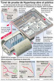 TECNOLOGÍA: El hyperloop de Elon Musk abre al público infographic