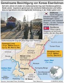 TRANSPORT: Beide Koreas besichtigen gemeinsam Eisenbahnlinien infographic