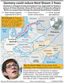 ENERGY: Nord Stream 2 gas pipeline infographic