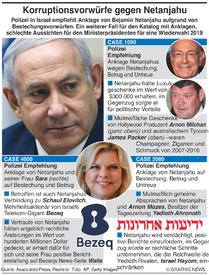 ISRAEL: Netanjahu Korruptionsfälle infographic
