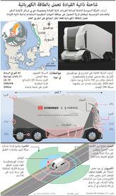مواصلات: شاحنة ذاتية القيادة تعمل بالطاقة الكهربائية infographic
