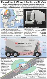 TRANSPORT: T-Pod autonomer LKW mit Elektromotor infographic