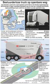 TRANSPORT: T-pod elektrische bestuurderloze truck infographic