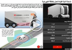نقل: شاحنة ذاتية القيادة تعمل بالطاقة الكهربائية - رسم تفاعلي infographic