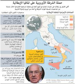إيطاليا: حملة الشرطة الأوروبية على المافيا الإيطالية infographic