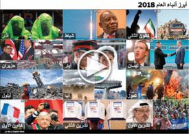 نهاية السنة: أبرز أنباء العام ٢٠١٨ - رسم تفاعلي infographic