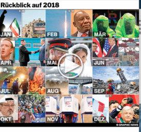 RÜCKBLICK: Rückschau auf 2018 infographic
