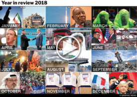 YEAR END: Year in review 2018 interactive infographic
