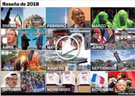 FIN DE AÑO: Reseña de 2018 Interactivo infographic