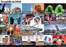EINDE-JAAR: Terugblik op 2018 - interactive infographic