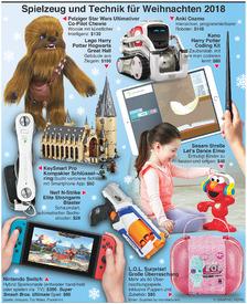 RÜCKBLICK: Spielzeug und Technik für Weihnachten 2018 infographic