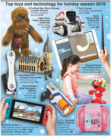 YEAR END: Top toys and tech for 2018 infographic