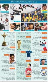 نهاية السنة: أبرز الأحداث الرياضية العالمية لعام ٢٠١٨ infographic