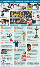 FIN DE AÑO: Reseña de deporte internacional de 2018 infographic