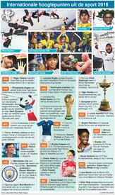 EINDE JAAR: Terugblik op Internationale sport van 2018 infographic