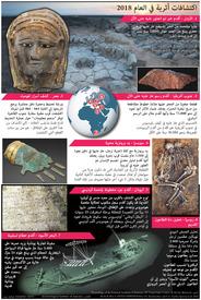 نهاية السنة: اكتشافات أثرية في العام ٢٠١٨ infographic