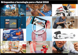 FIM DE ANO: Brinquedos e tecnologia para o Natal 2018 infographic