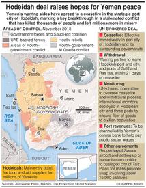 YEMEN: Hodeidah ceasefire deal infographic