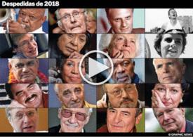 FIM DE ANO: Últimas despedidas 2018 infographic
