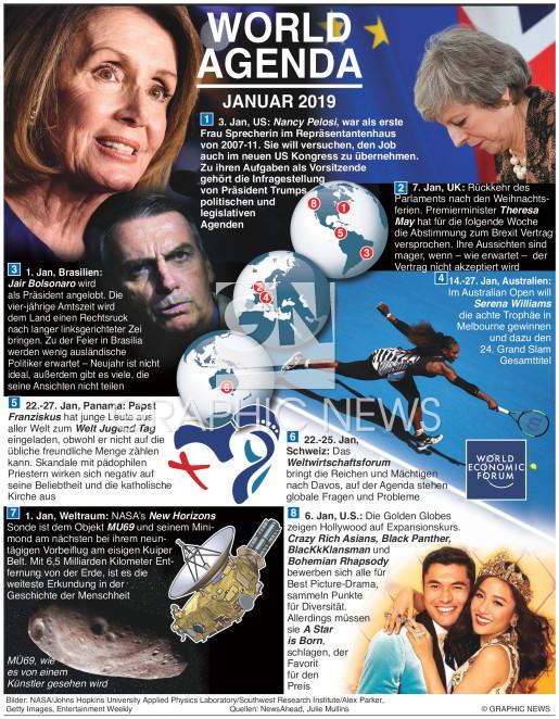Januar 2019 infographic
