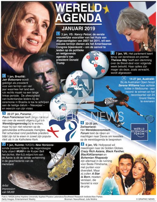 Januari 2019 infographic